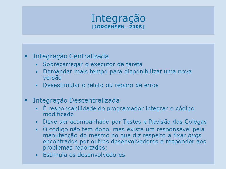 Integração [JORGENSEN - 2005]